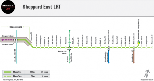 Option A considers a Light Rail Transit technology option for the Sheppard Avenue East Corridor. The route alignment provides 13km of rapid transit connecting the existing subway station at Don Mills to LRT running from Don Mills to Morningside. The proposed LRT line would provide 25 stops.