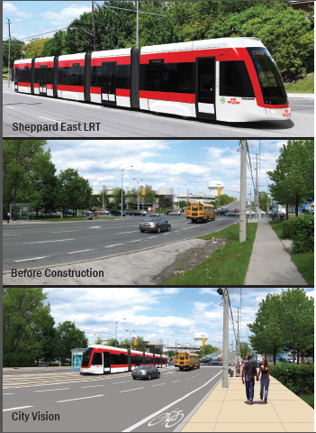 Above, Conceptualization of Sheppard Avenue East LRT.